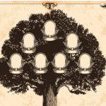 Familj, fostran och fortlevnad i sekelskiftets företagsdynastier