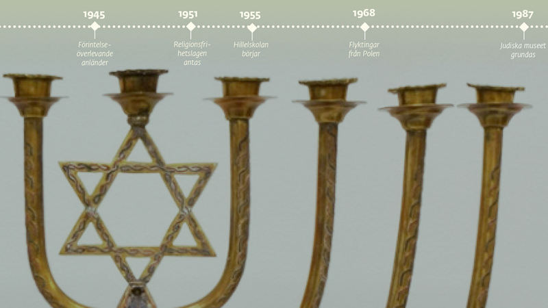 Judarnas historia i Sverige